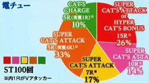 cat5 - コピー
