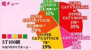cat3 - コピー
