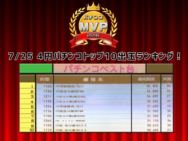 4円トップ10ランキング