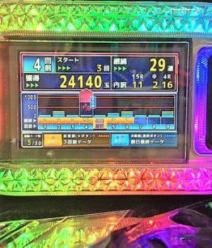 シンフォギア ライトミドル データ