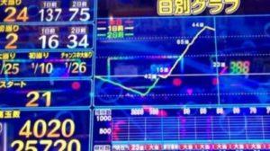 CRおしおきくのいち グラフ