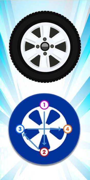 タイヤ交換の手順