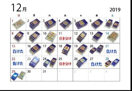 12月の成績
