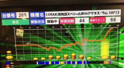 大当たりグラフデータ