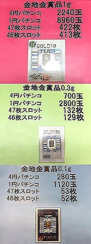 景品交換レート